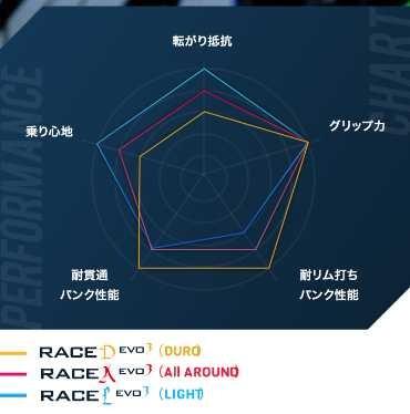 20180512-RACE